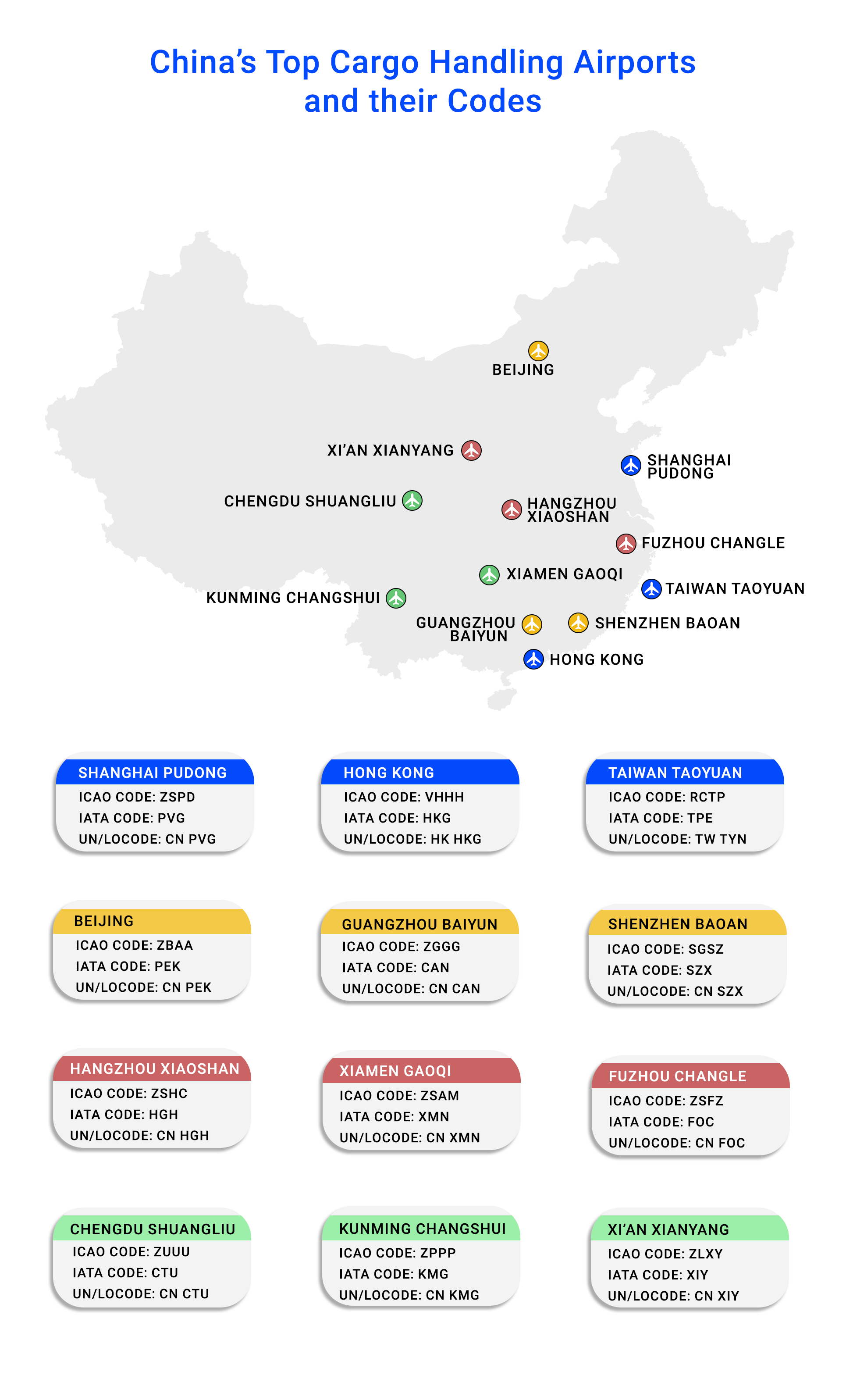 China's Top Cargo Handling Airports & Their Code