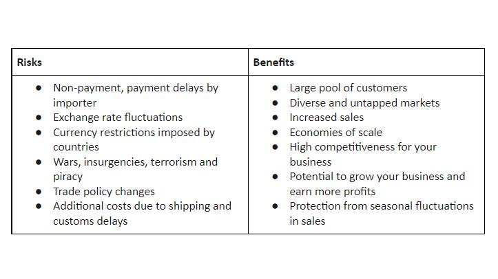 Export risks versus benefits