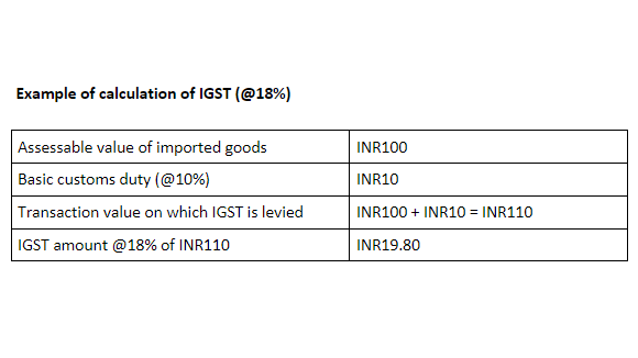 Example calculation of IGST on imports to India at 18 percent)