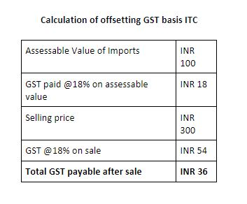 GST credit for importers, basis ITC