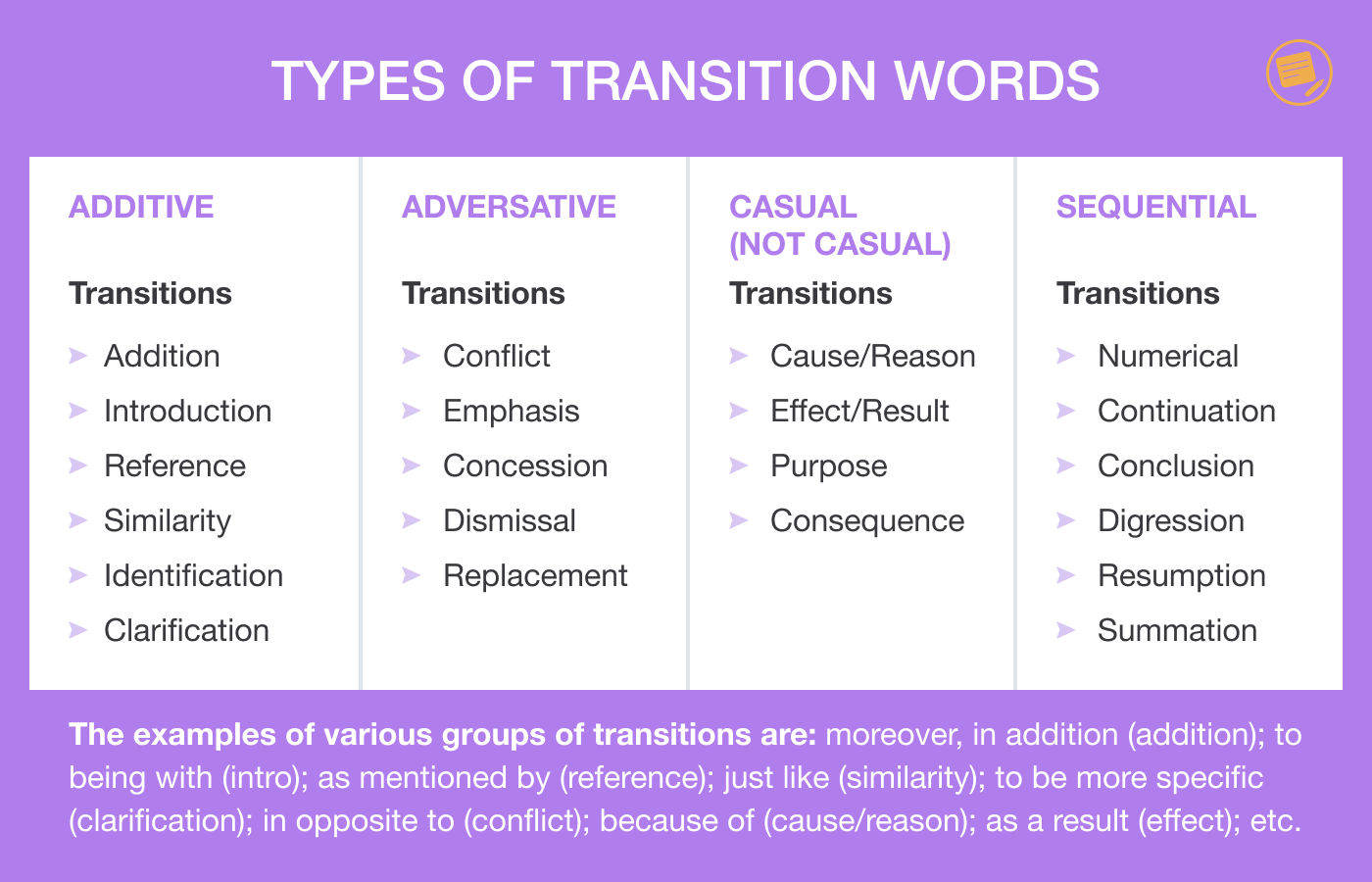Types-of-Transition-Words