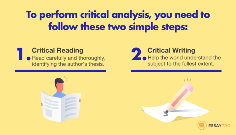 Steps to perform critical analysis