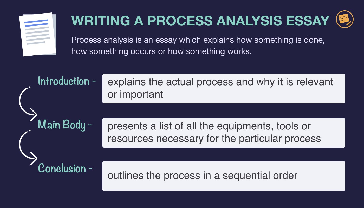 process-analysis-essay-outline
