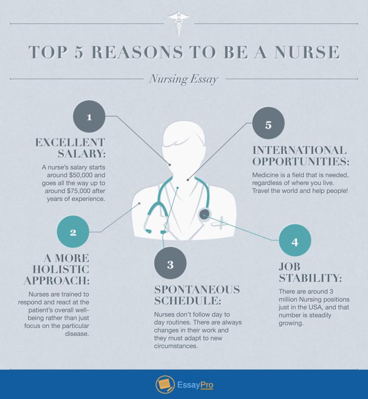 5 reasons to be a nurse