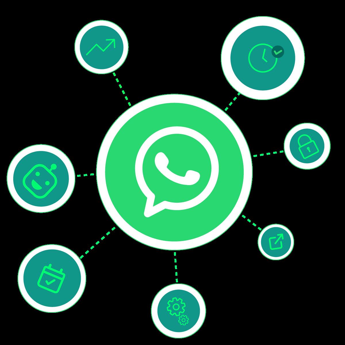 whatsapp_business_api_costos1