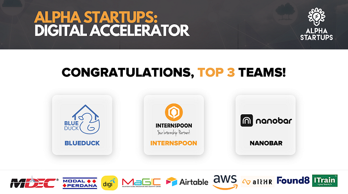 Three winners selected from 1337 Ventures first Alpha Startup Digital Accelerator
