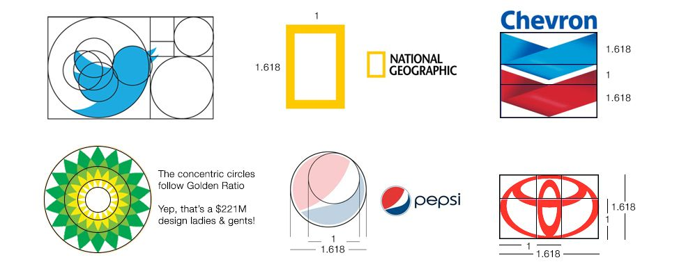 golden ratio of logos