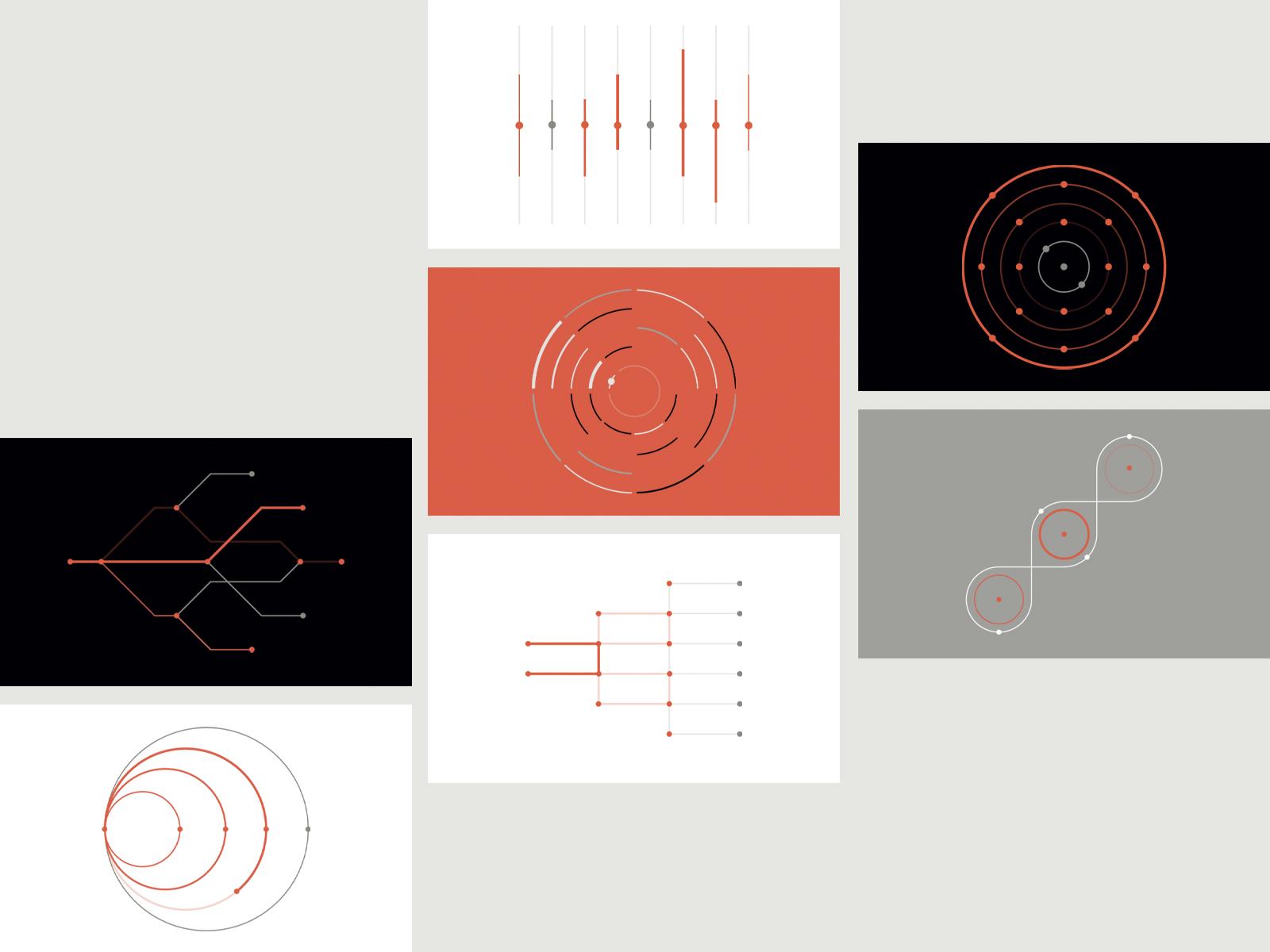 visualization of complex data