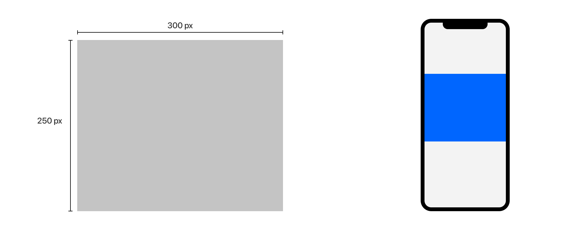 mobile medium rectangle ad banner dimensions