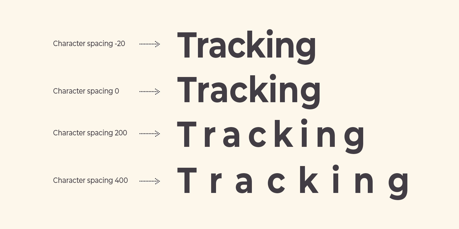 Examples of tracking at different points