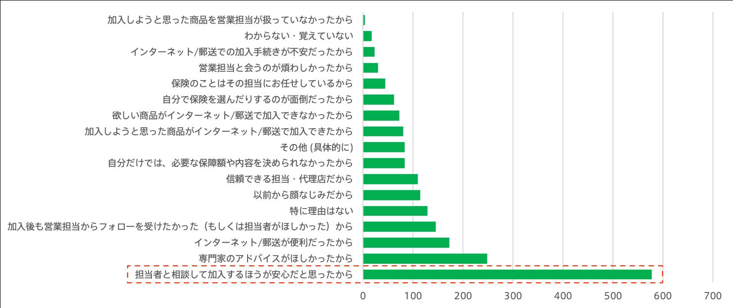 Moneytree-Company-Press-Release-Insurance-Survey-2020-1