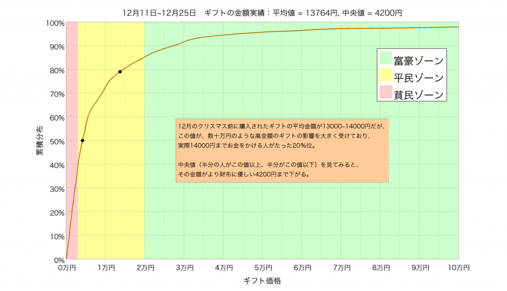 export_fig_out-1024x588.png