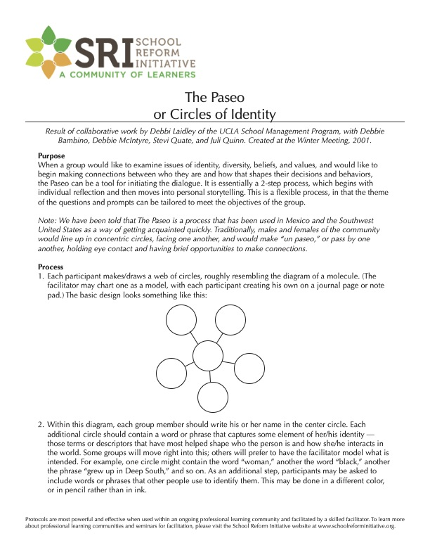 Paseo or Circles of Identity