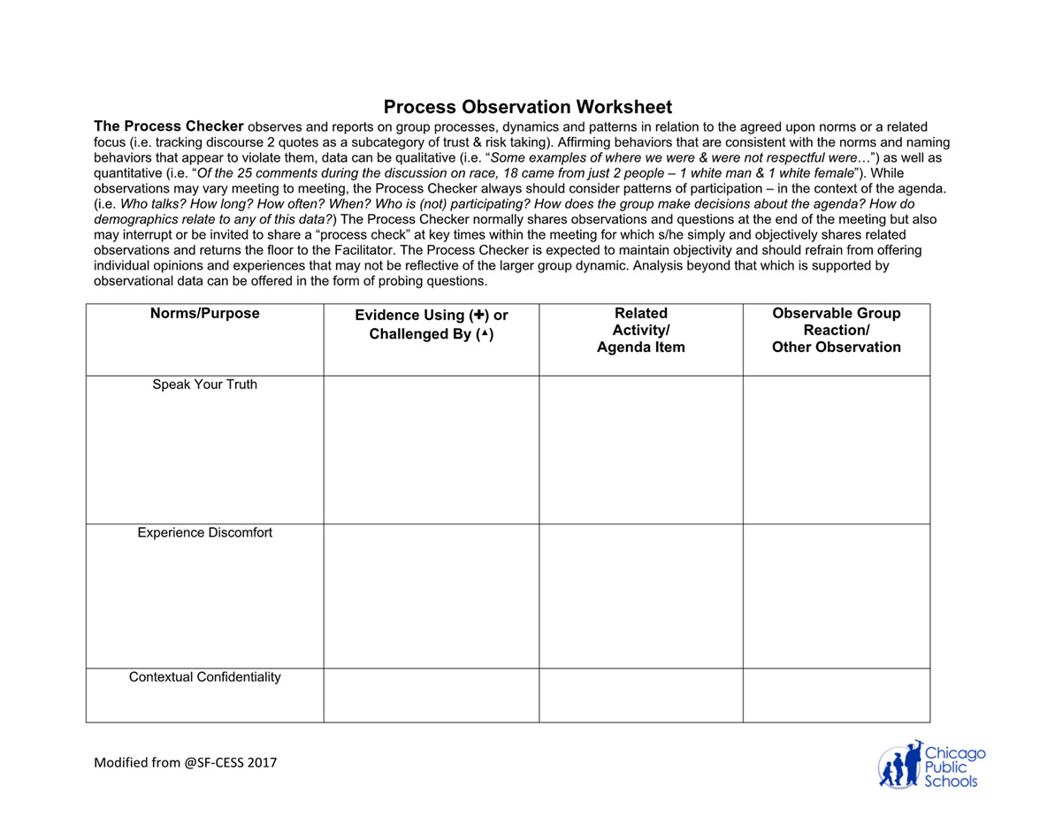 CPS Patterns of Participation Tracker