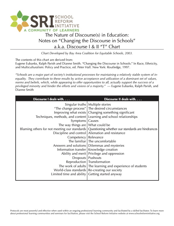 """Nature of Discourse(s) in Education – Notes on """"Changing the Discourse in Schools"""" a.k.a. Discourse I & II """"T"""" Chart"""