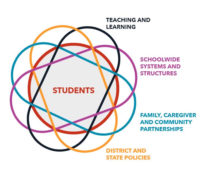 BELE Framework For Equitable Learning Environments