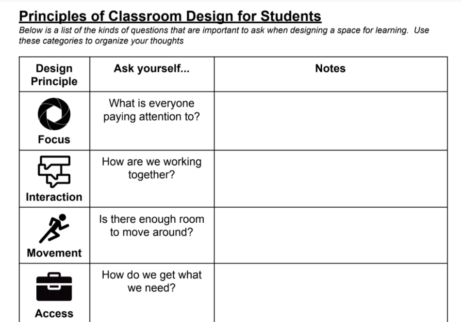 Principles of Classroom Design for Students