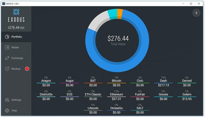 Sotware wallet de bitcoin exodus