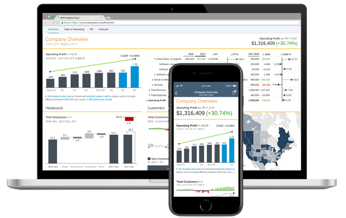 SAP Analytics Cloud for Business Intelligence