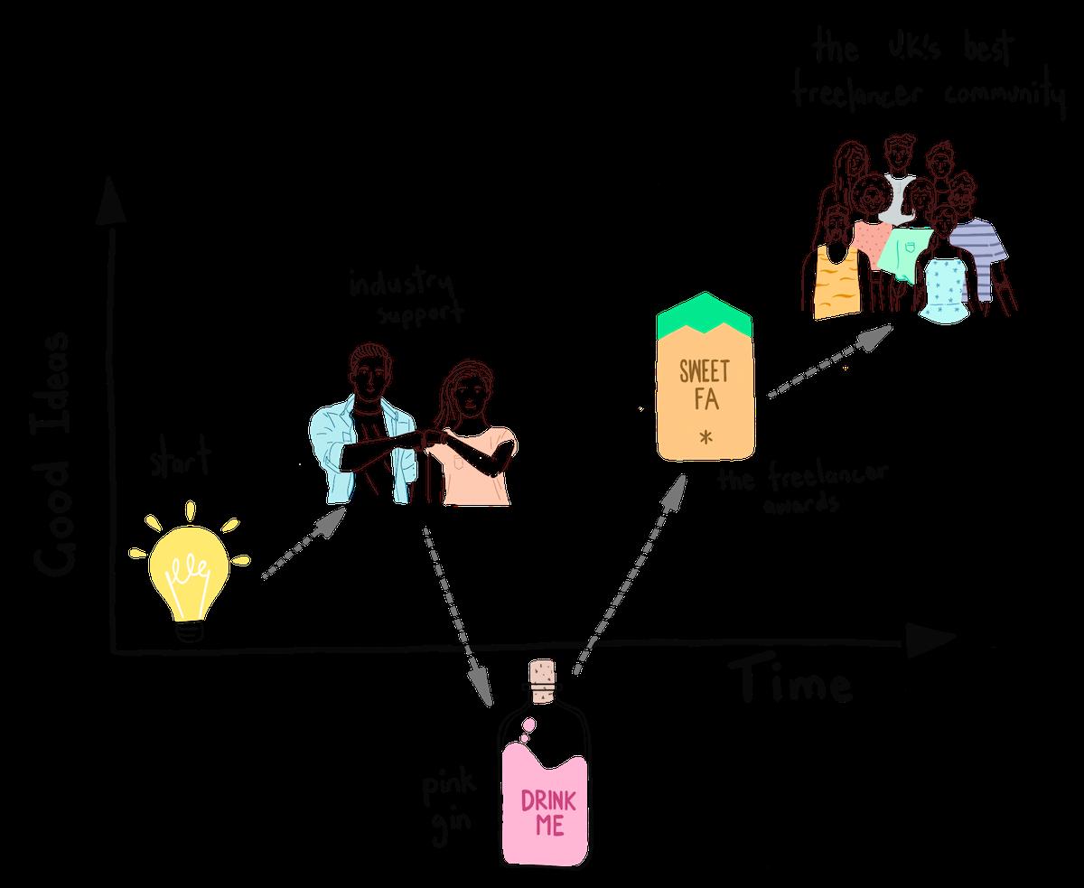 YuuJuno story illustration