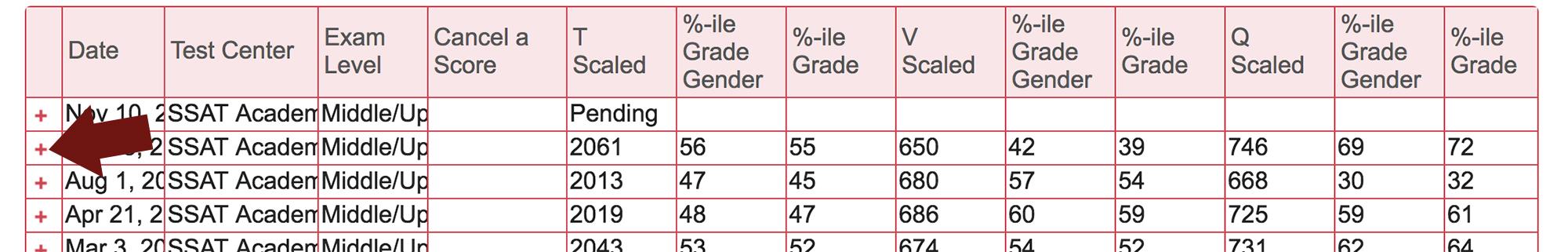 Choose Test Score Date