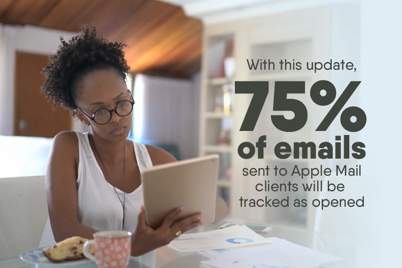 Woman on her Ipad with words showing that 75% of emails sent to Apple Mail will be tracked when opened.