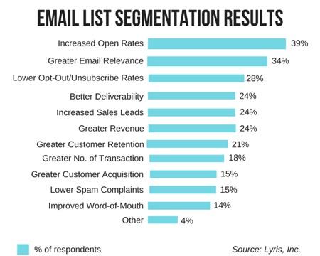 5 Tips Melakukan Email Marketing Secara Efektif