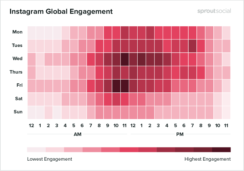 Kapan Waktu Terbaik bagi Brand untuk Menayangkan Konten di Media Sosial?