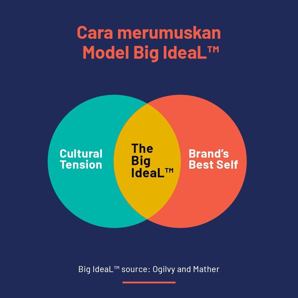 Model_Big_IdeaL_1