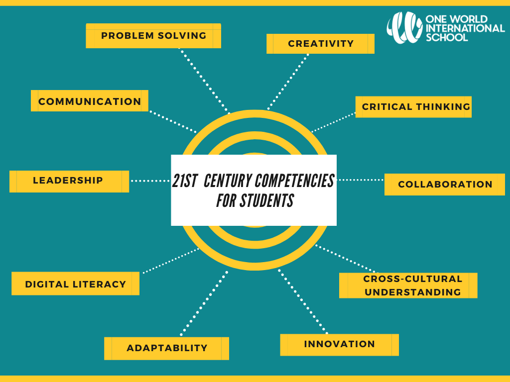 21st century competencies and skills for students - by OWIS