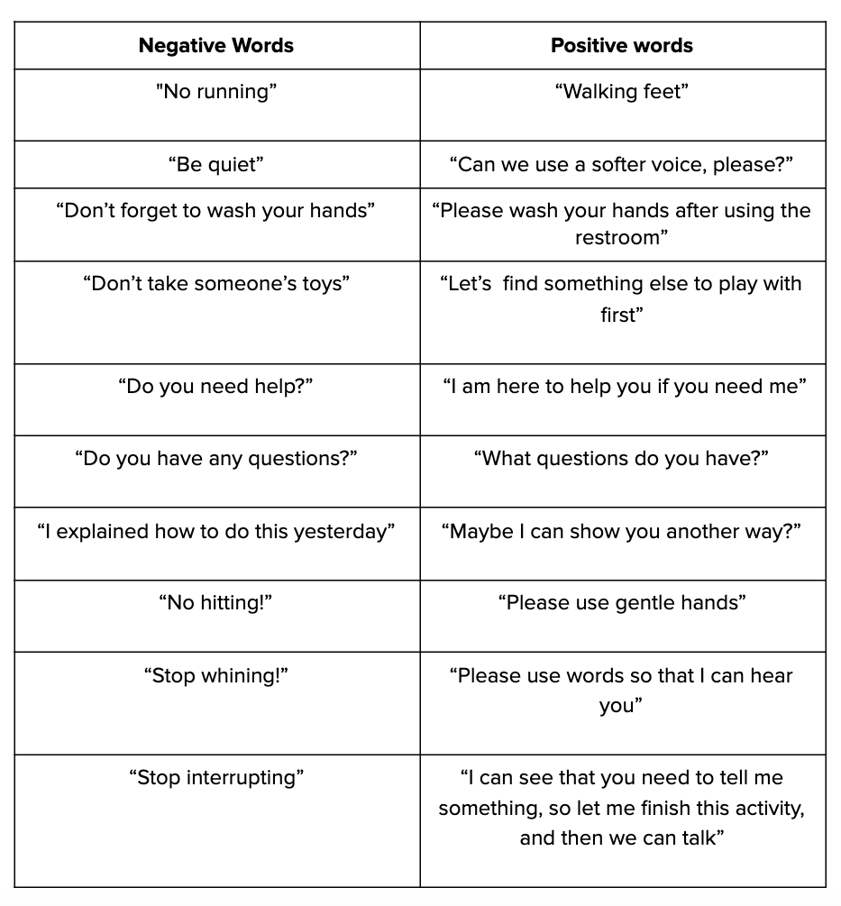 How to turn negative words into positive language for young children