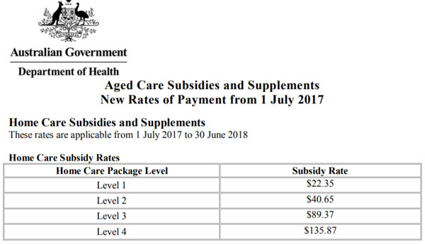 Home-Care-Package-Rates