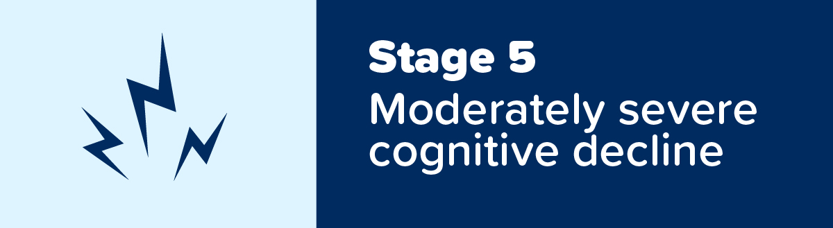 Stage 5 Dementia: Moderately Severe Cognitive Decline