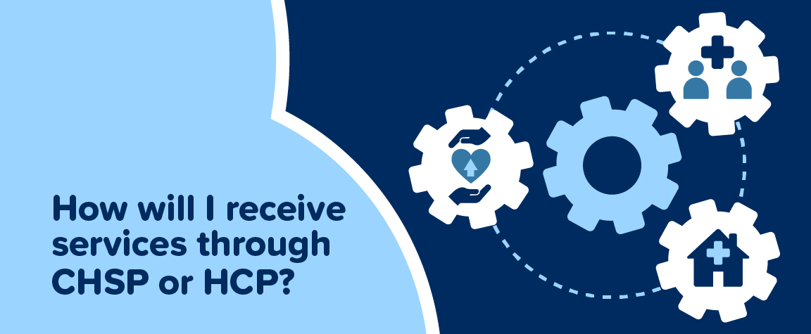 How will I receive services through CHSP or HCP?
