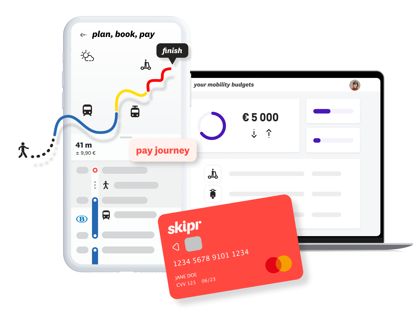 De mobiele applicatie Skipr en het Skipr-platform met het volledige SAAS-aanbod.