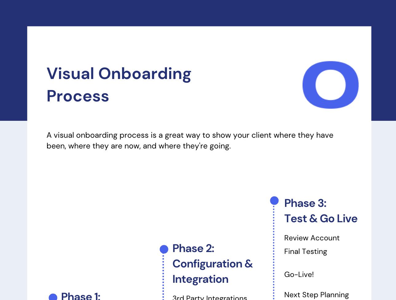 Visual Customer Onboarding Process Document