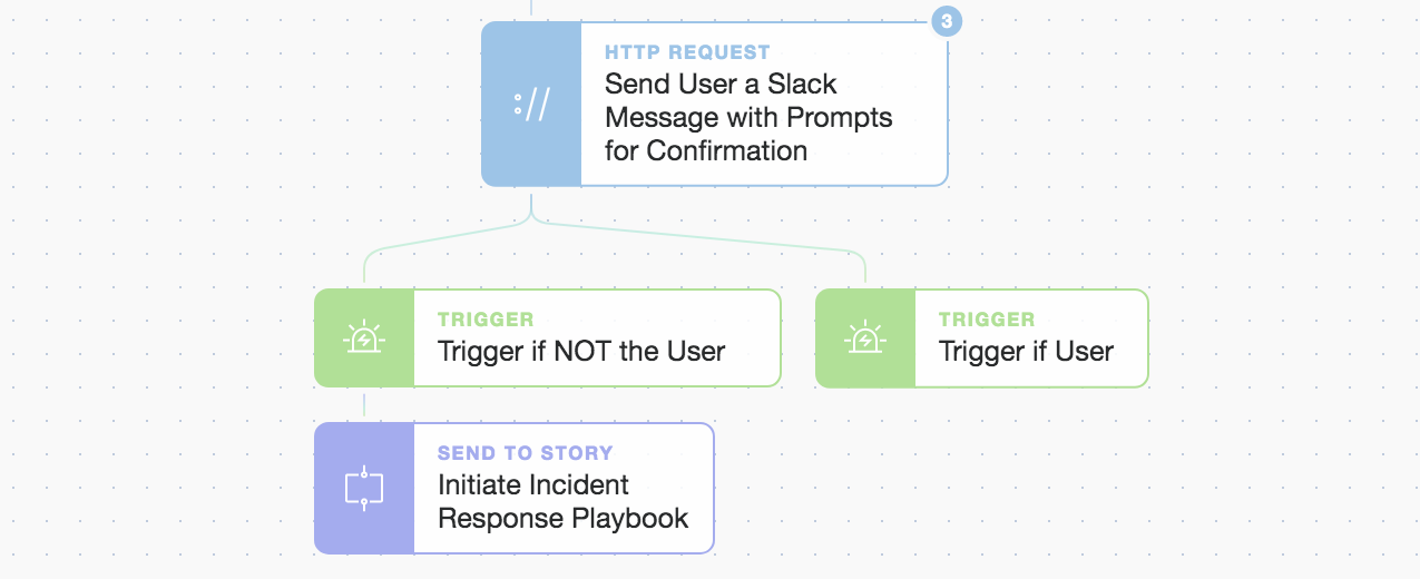 Using Tines prompts to control execution flow of workflows