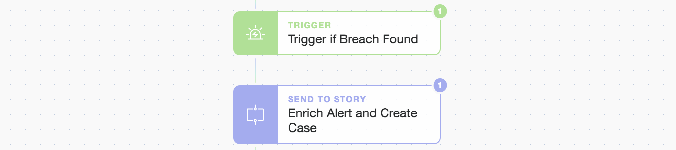 "(Modular ""Send To Story"" moving to phase 2 ""Enrich Alert and Create Case"")"