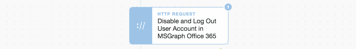 (Microsoft Security Graph account lockout)