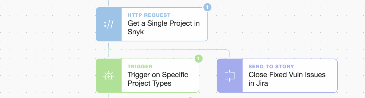 """( Send To Story modular workflow initiating """"Close Fixed Vuln Issues in Jira"""" )"""