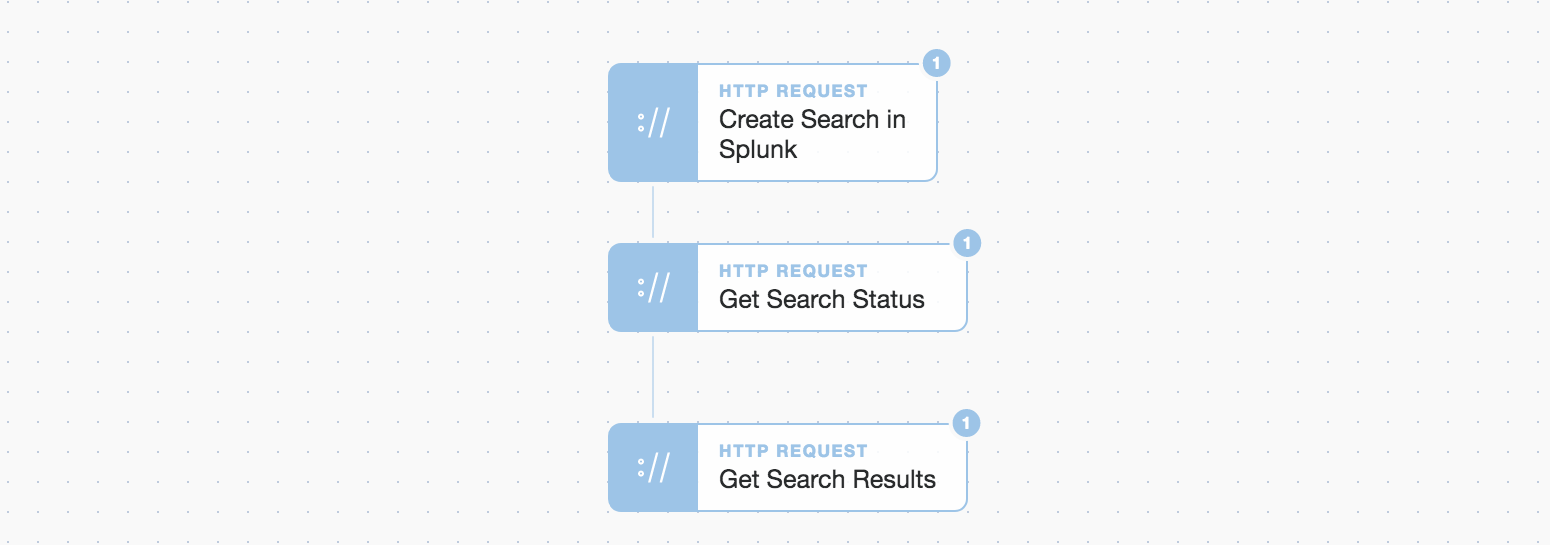 Tines simple steps to interact with Splunk.