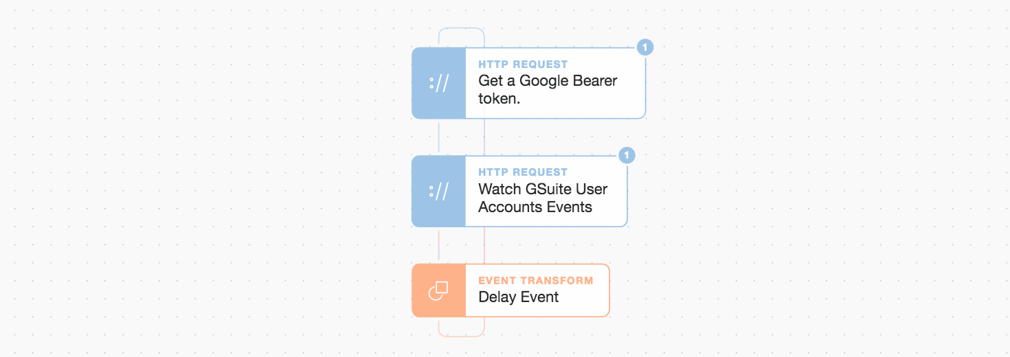 """Tines: Standalone loop to deal with an expiration timer and restart the event """"watching""""."""