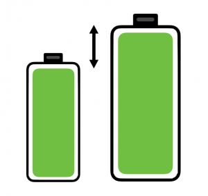 Die Speichergröße von Solarstromspeichern in Form von zwei Batterien dargestellt