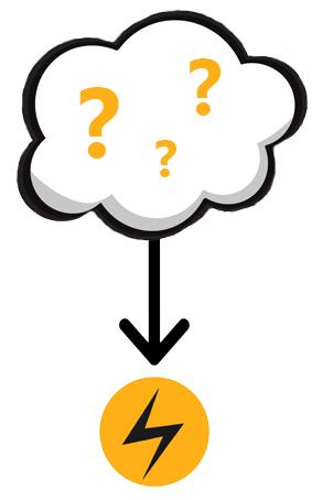 Eine Wolke mit Fragezeichen und Elektrizitätssymbol