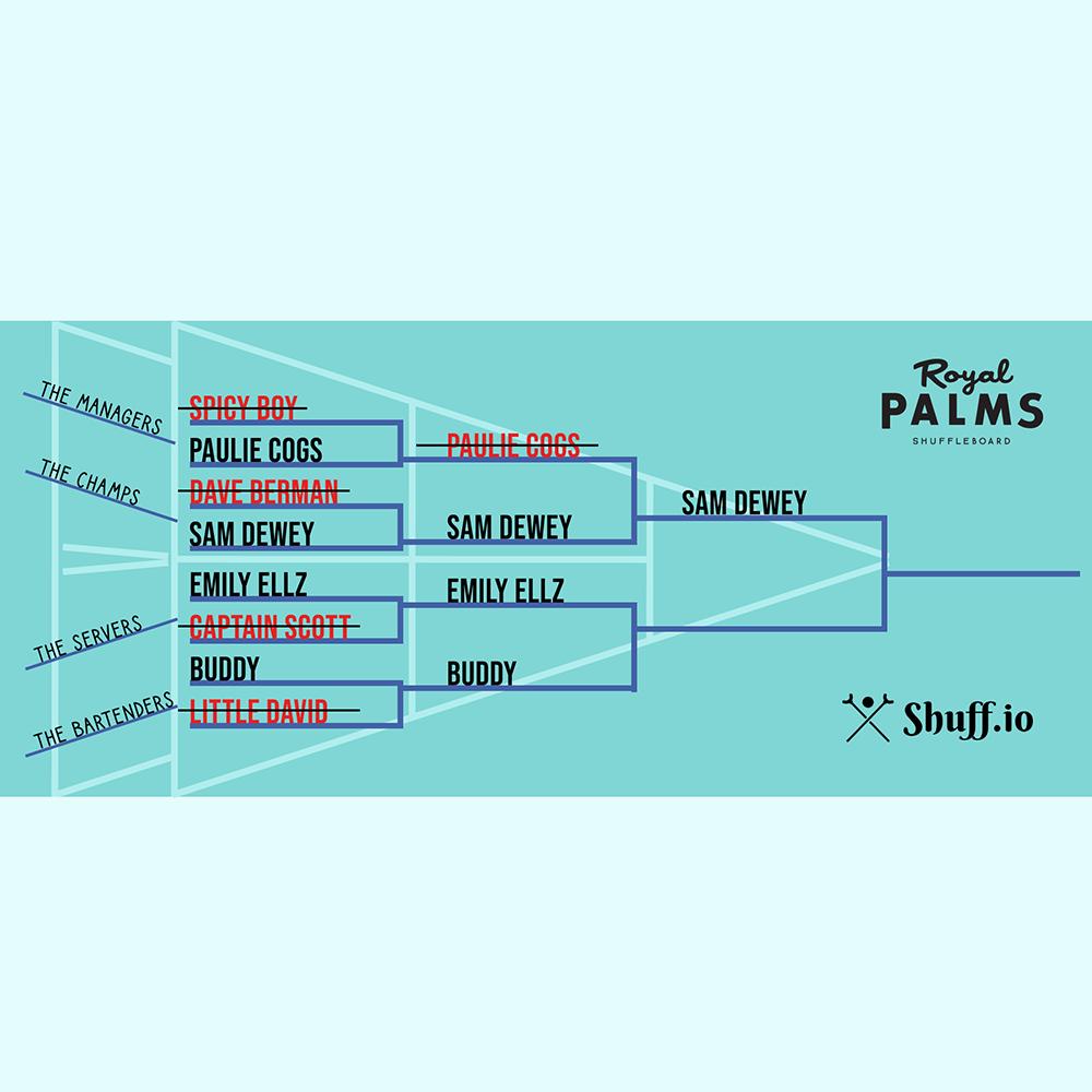 shuffleboard bracket semifinals