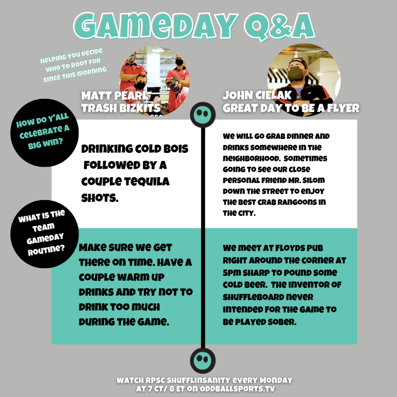 Gameday Q&A