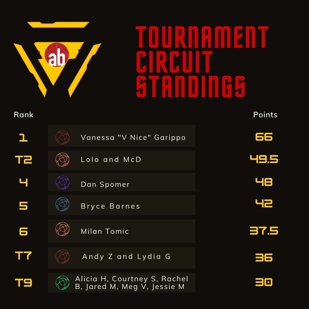 Tournament Circuit Standings November 9th