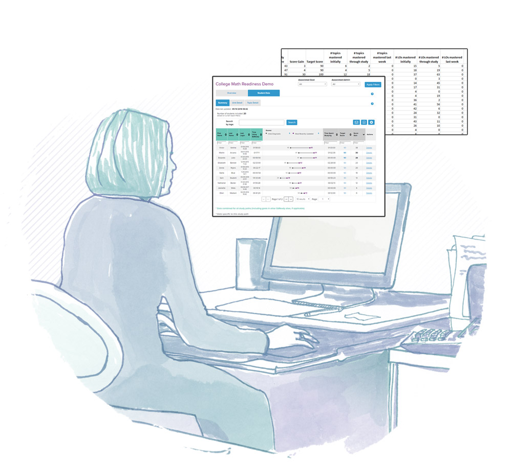 A pen and ink drawing depicts a woman sitting at a desk working on a computer. On the computer screen reports can be seen with student data.