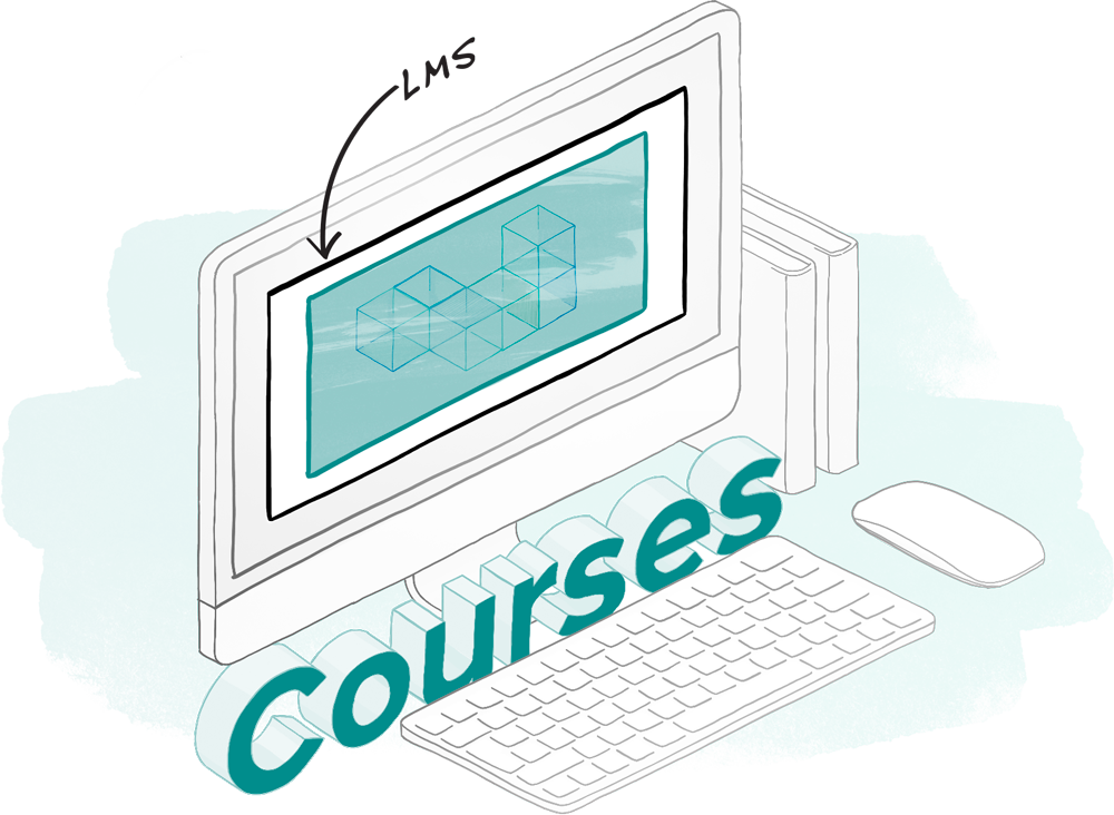 An illustration depicts a computer with abstract shapes and the word courses showing that a Learning Management System is needed