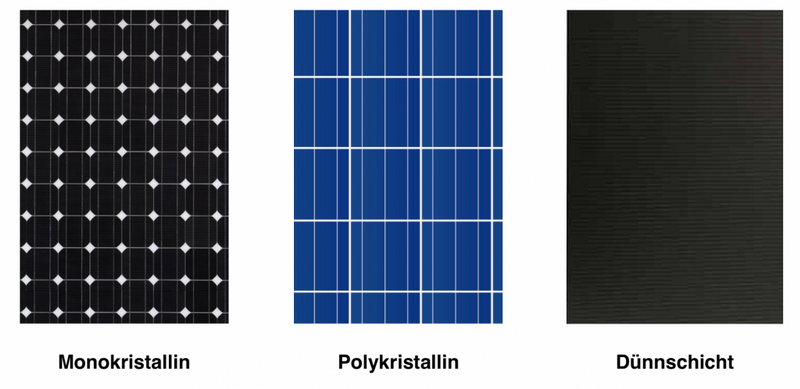 Monokristalline, Polykristalline Solarzellen und ein Dünnschichtmodul nebeneinander aufgereiht